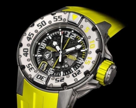 les montres Richard Mille RM28